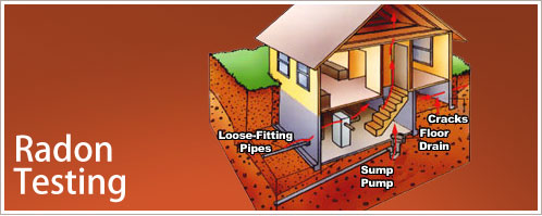 should you have radon testing done in your home